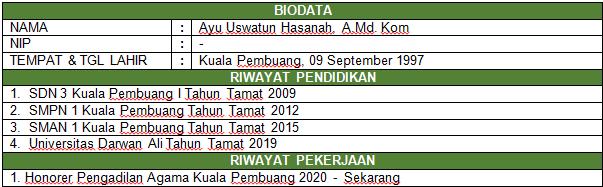 biodata ayu